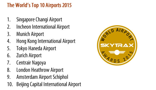 skytrax_world_airport_awards_2015_top10only